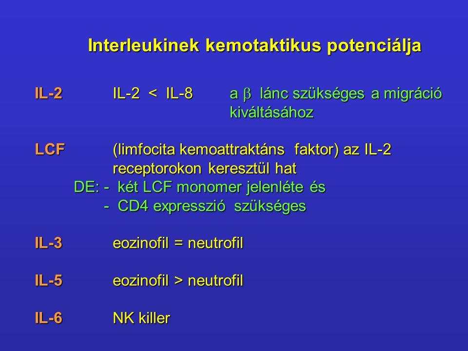 Interleukinek kemotaktikus potenciálja