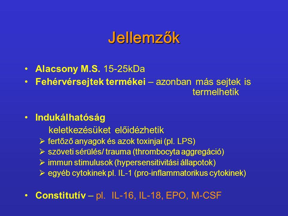 Jellemzők Alacsony M.S. 15-25kDa