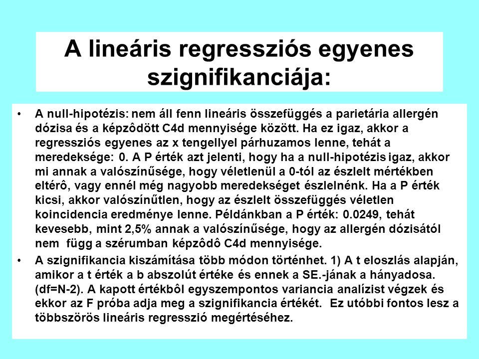 A lineáris regressziós egyenes szignifikanciája: