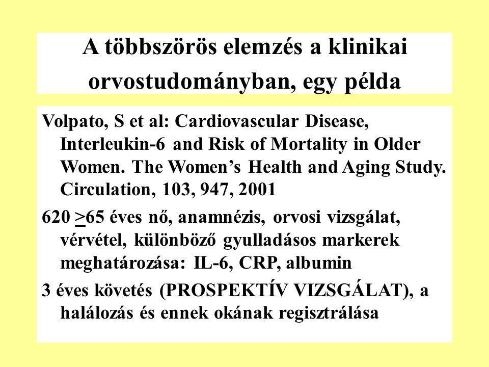 A többszörös elemzés a klinikai orvostudományban, egy példa