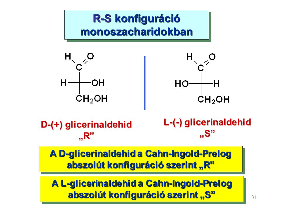 L-(-) glicerinaldehid D-(+) glicerinaldehid