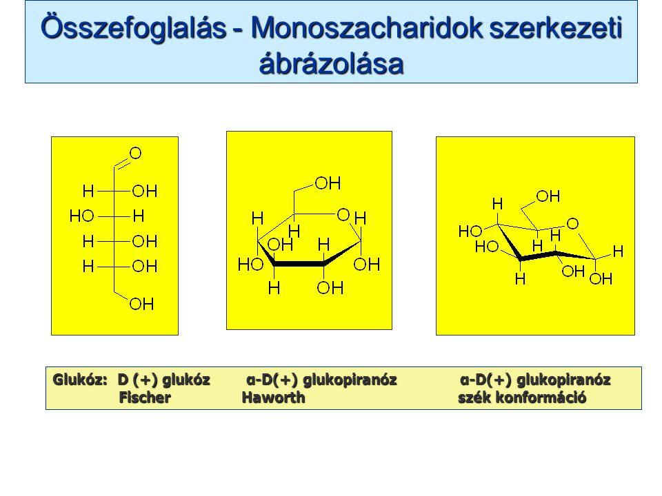 Összefoglalás - Monoszacharidok szerkezeti ábrázolása