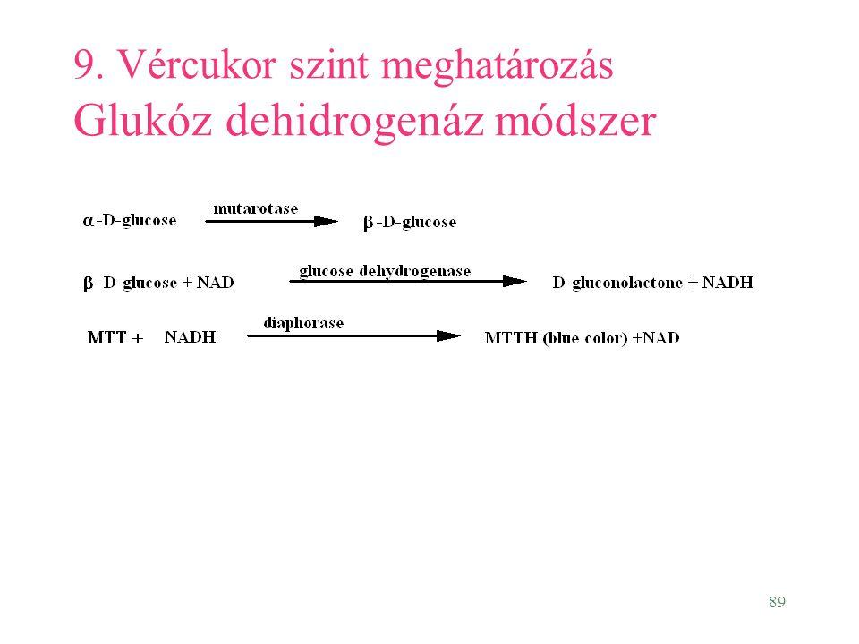 9. Vércukor szint meghatározás Glukóz dehidrogenáz módszer
