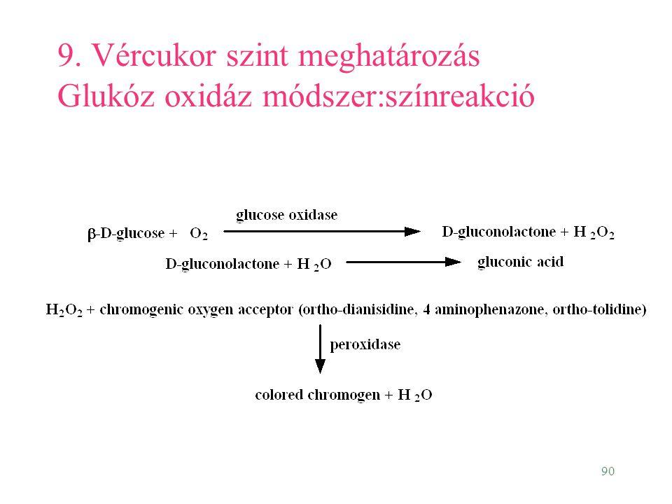 9. Vércukor szint meghatározás Glukóz oxidáz módszer:színreakció