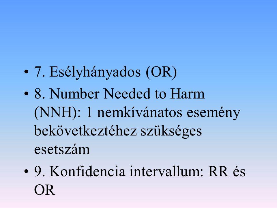 7. Esélyhányados (OR) 8. Number Needed to Harm (NNH): 1 nemkívánatos esemény bekövetkeztéhez szükséges esetszám.