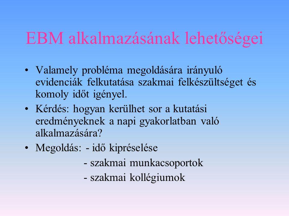 EBM alkalmazásának lehetőségei