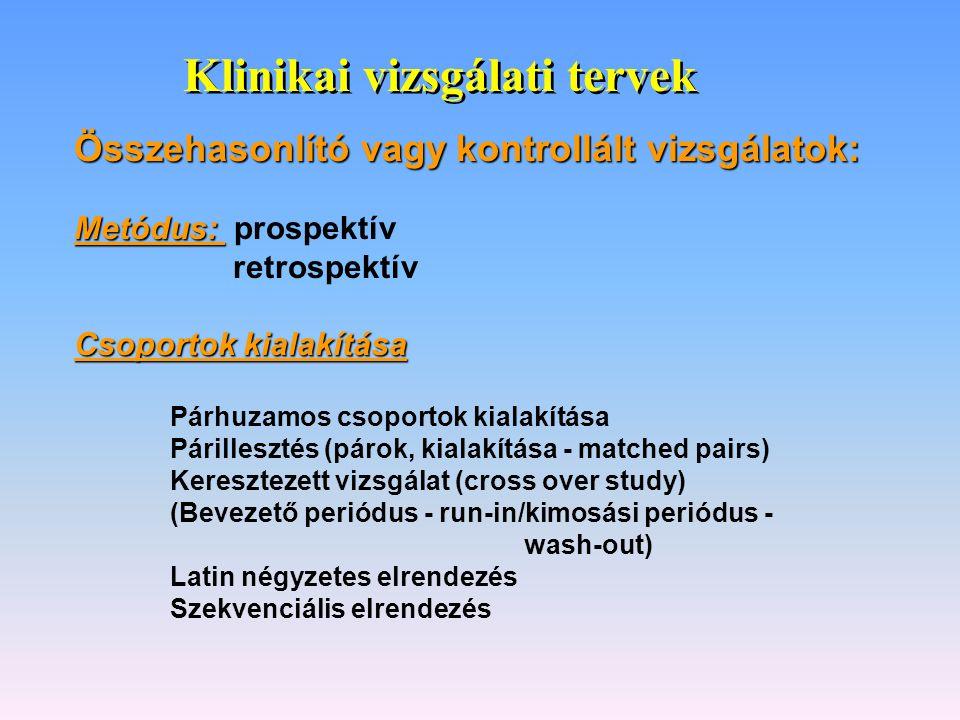Klinikai vizsgálati tervek