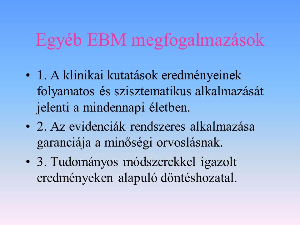 Egyéb EBM megfogalmazások
