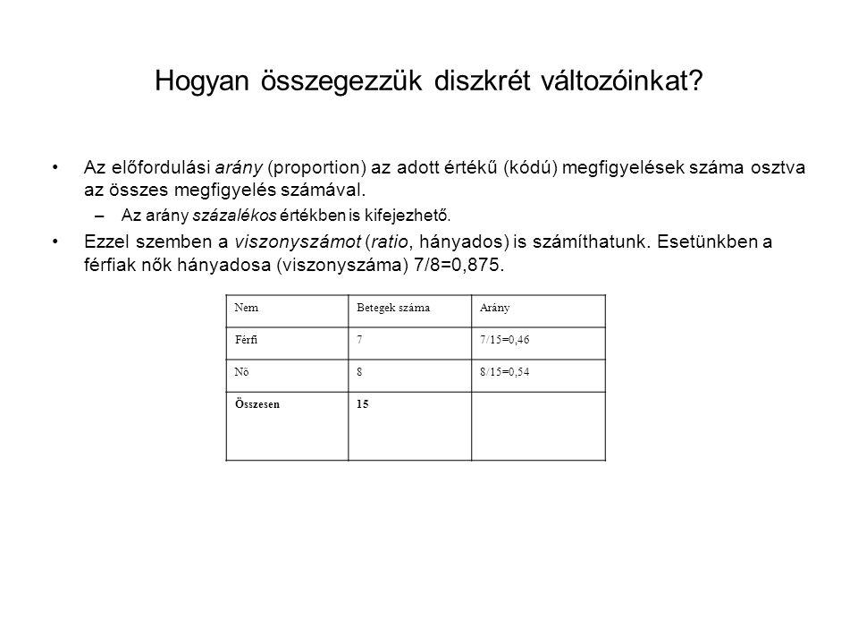 Hogyan összegezzük diszkrét változóinkat