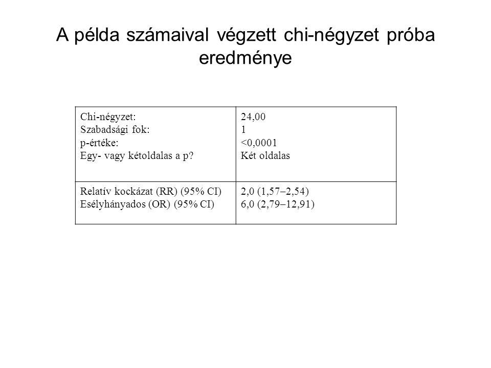 A példa számaival végzett chi-négyzet próba eredménye