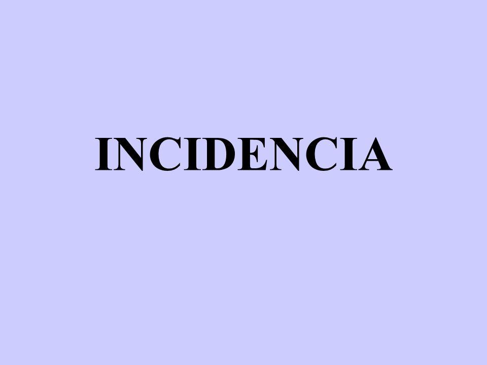 INCIDENCIA