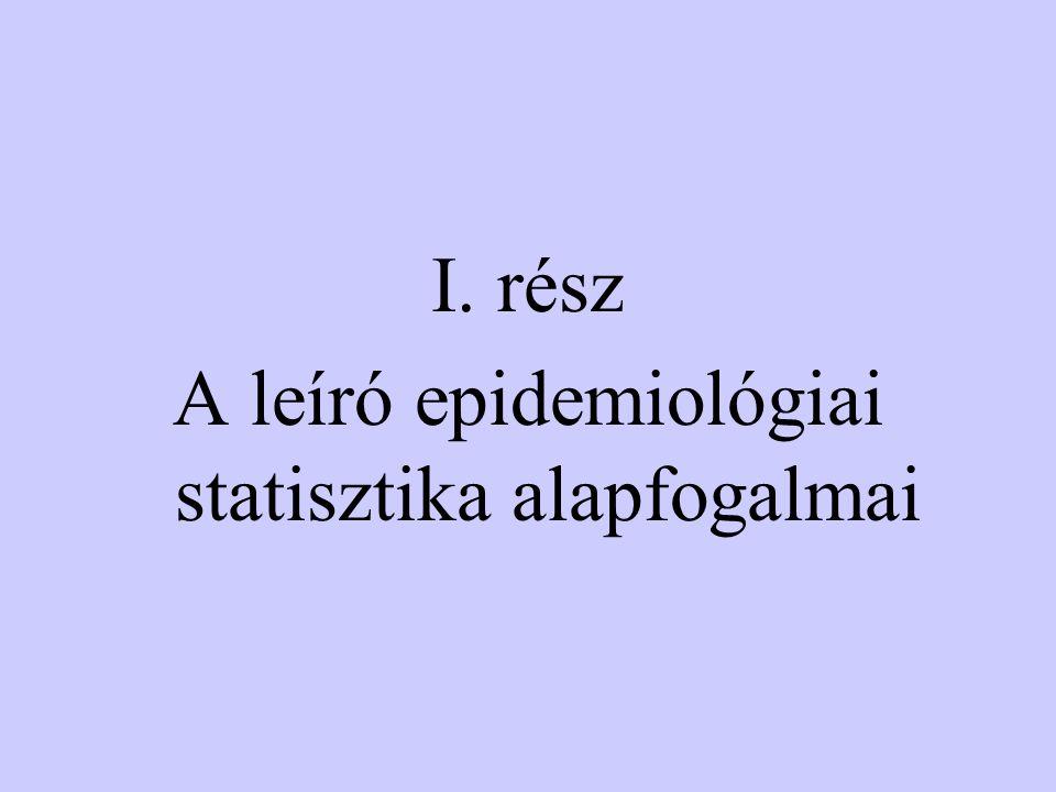 A leíró epidemiológiai statisztika alapfogalmai