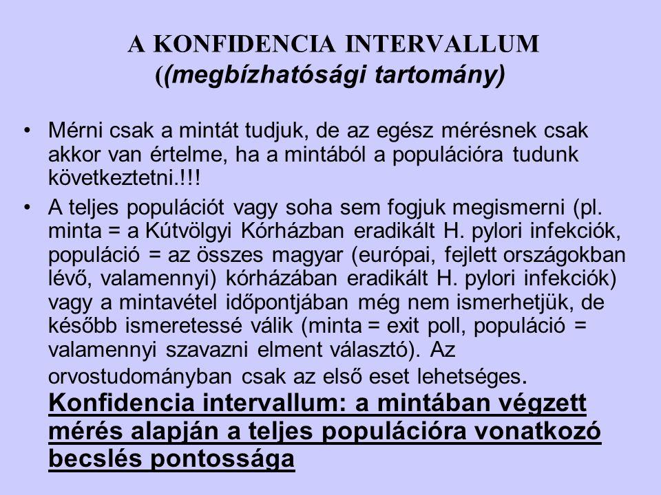 A KONFIDENCIA INTERVALLUM ((megbízhatósági tartomány)