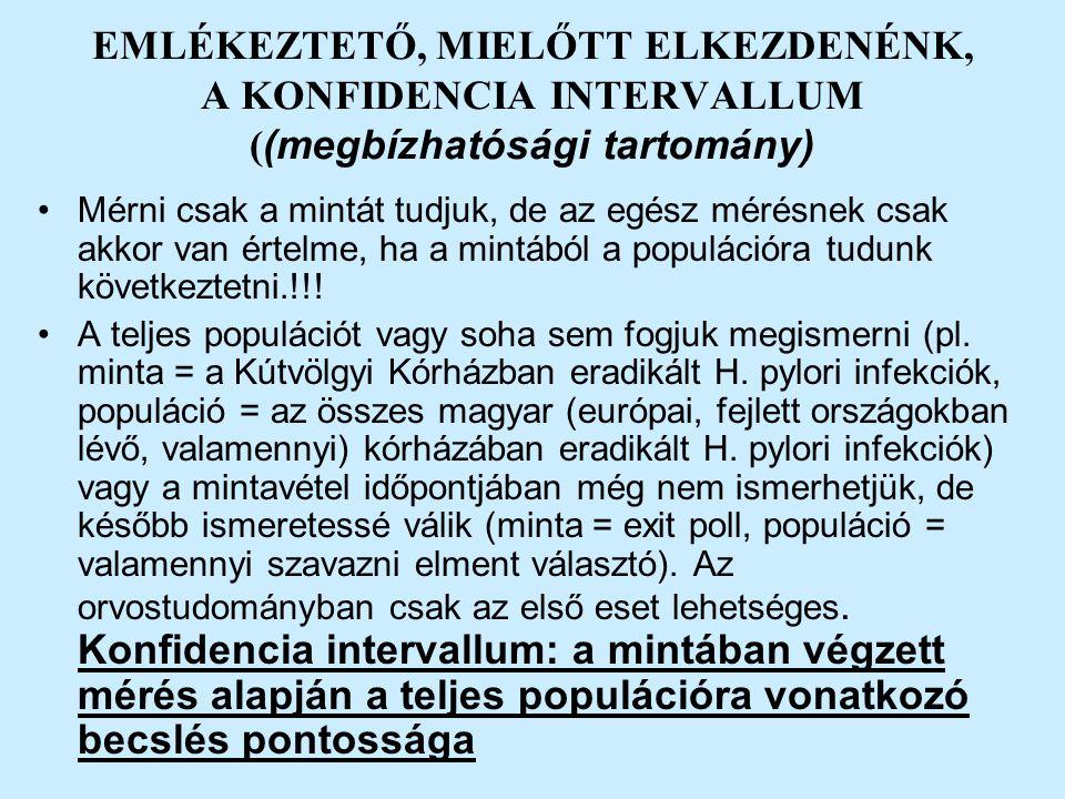 EMLÉKEZTETŐ, MIELŐTT ELKEZDENÉNK, A KONFIDENCIA INTERVALLUM ((megbízhatósági tartomány)