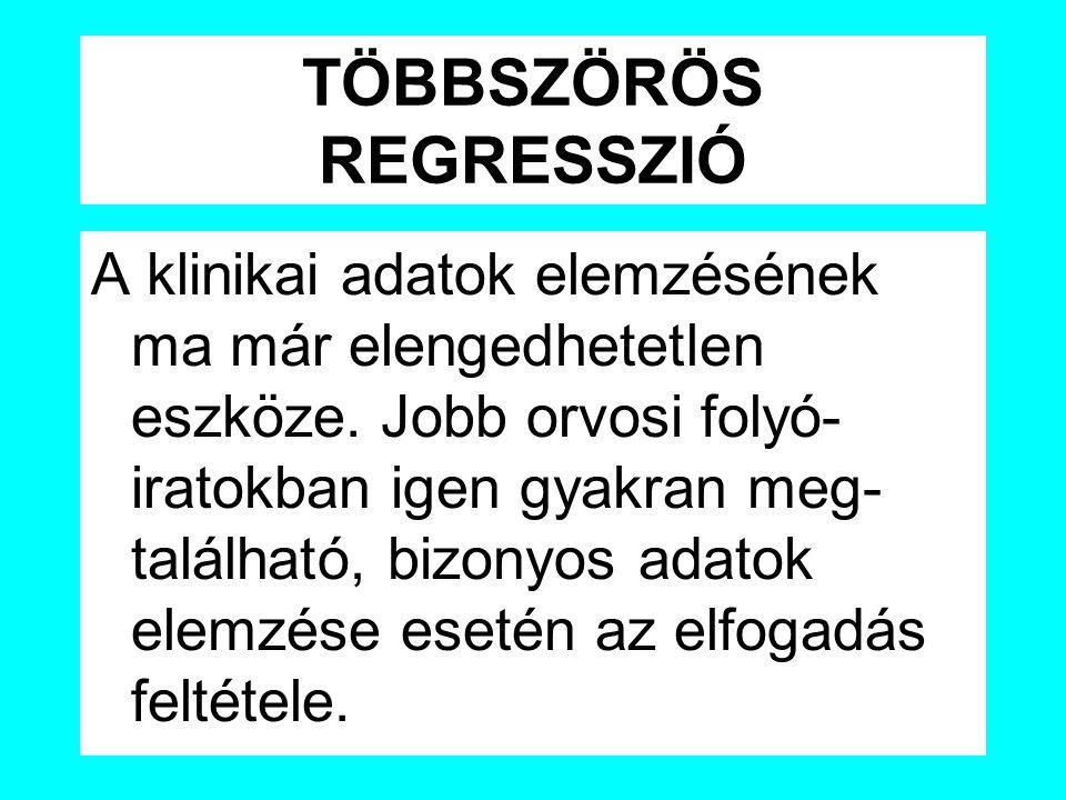 TÖBBSZÖRÖS REGRESSZIÓ