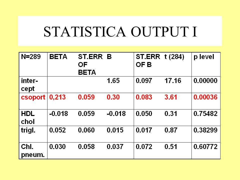 STATISTICA OUTPUT I