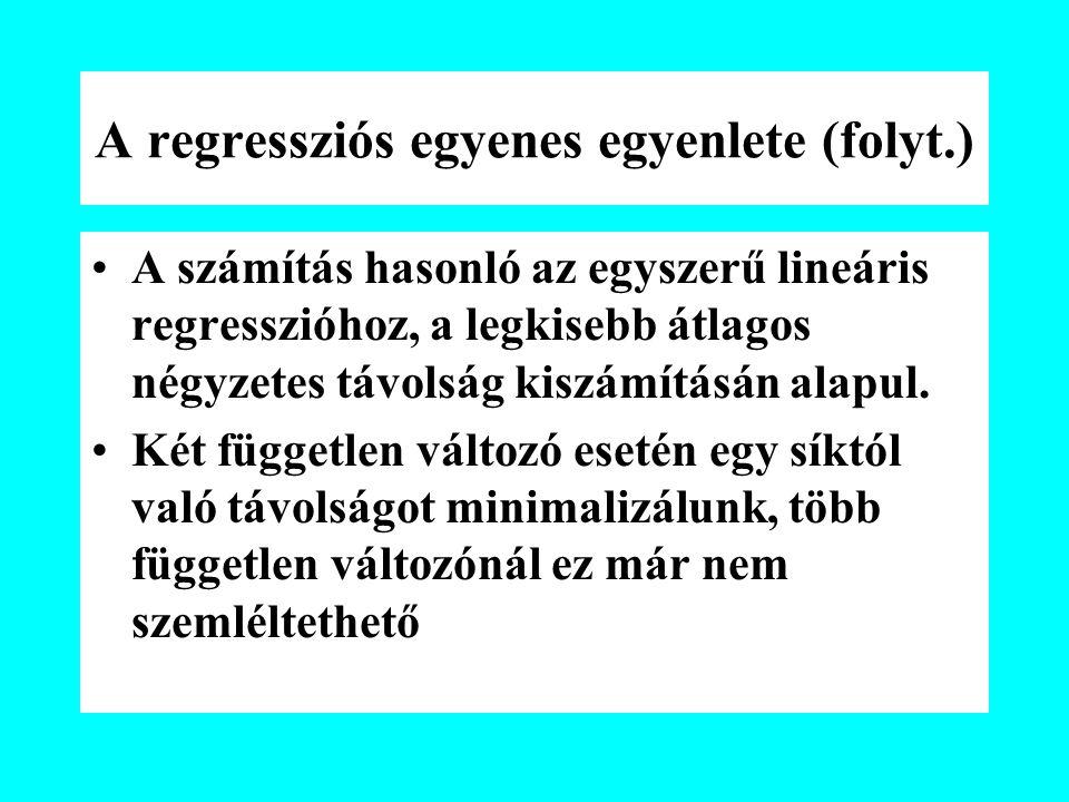 A regressziós egyenes egyenlete (folyt.)