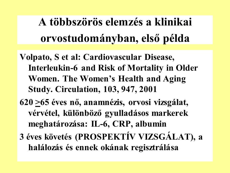 A többszörös elemzés a klinikai orvostudományban, első példa