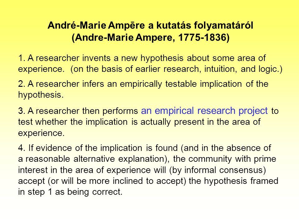 André-Marie Ampēre a kutatás folyamatáról (Andre-Marie Ampere, 1775-1836)