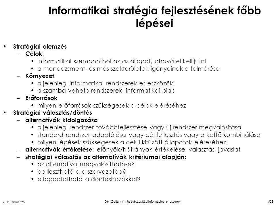 Informatikai stratégia fejlesztésének főbb lépései
