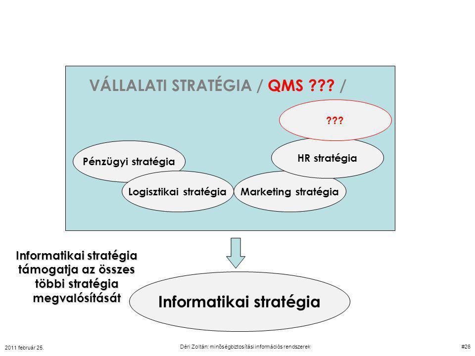 VÁLLALATI STRATÉGIA / QMS / Informatikai stratégia