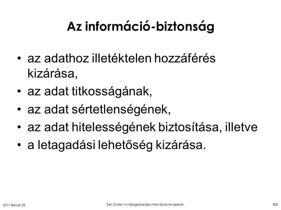 Az információ-biztonság