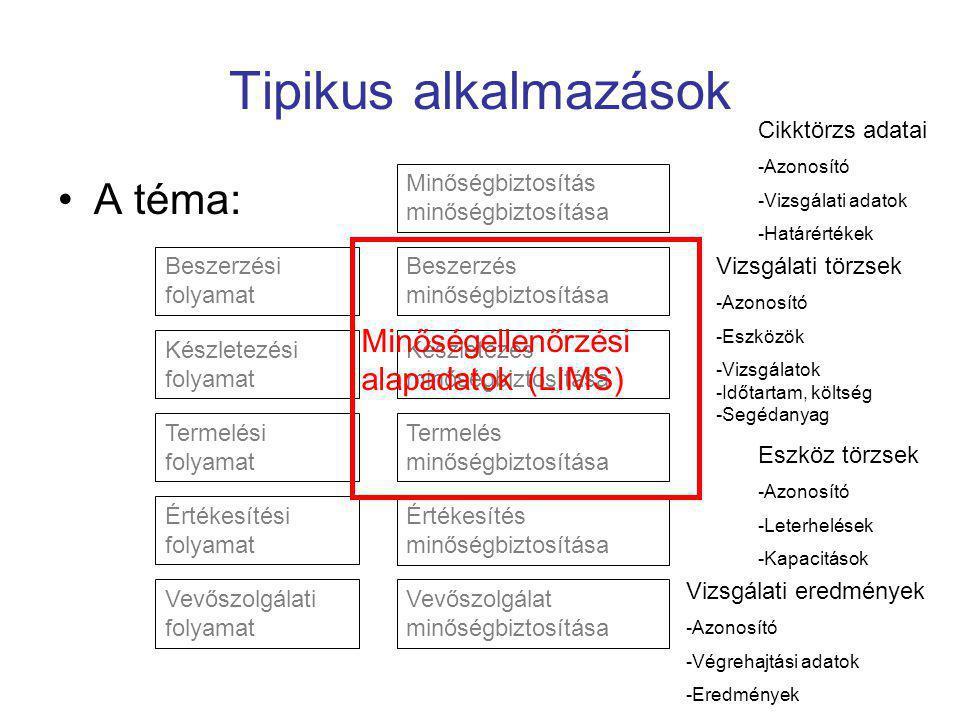 Tipikus alkalmazások A téma: Minőségellenőrzési alapadatok (LIMS)