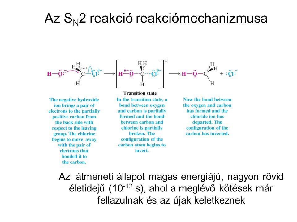 Az SN2 reakció reakciómechanizmusa