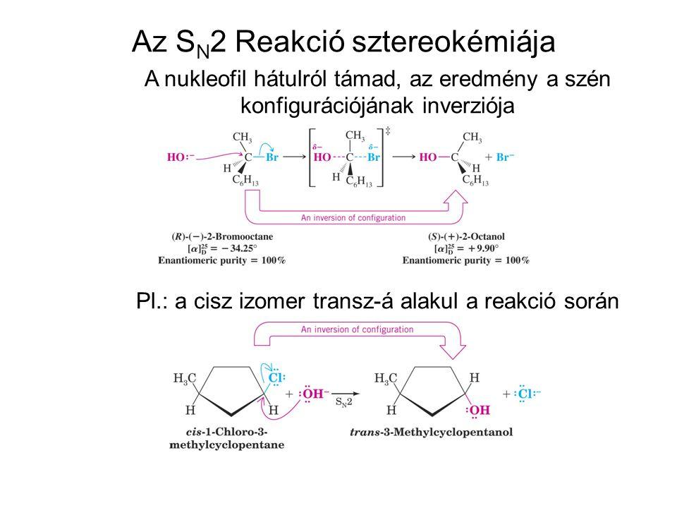 Az SN2 Reakció sztereokémiája