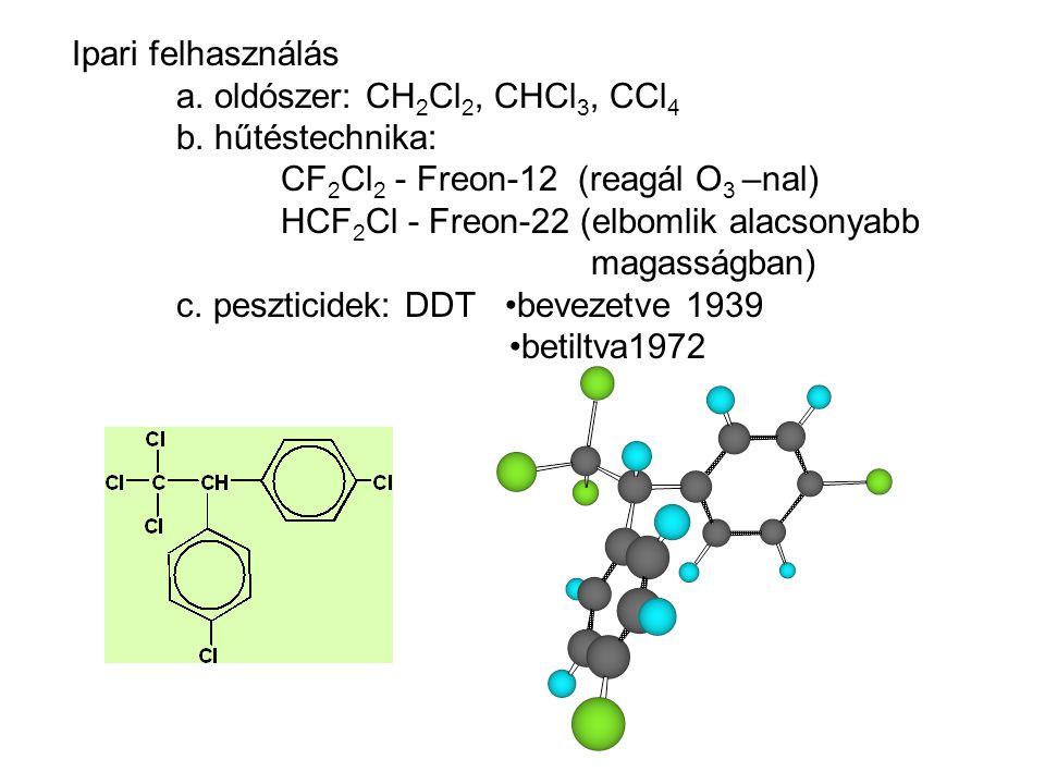 Ipari felhasználás a. oldószer: CH2Cl2, CHCl3, CCl4. b. hűtéstechnika: CF2Cl2 - Freon-12 (reagál O3 –nal)