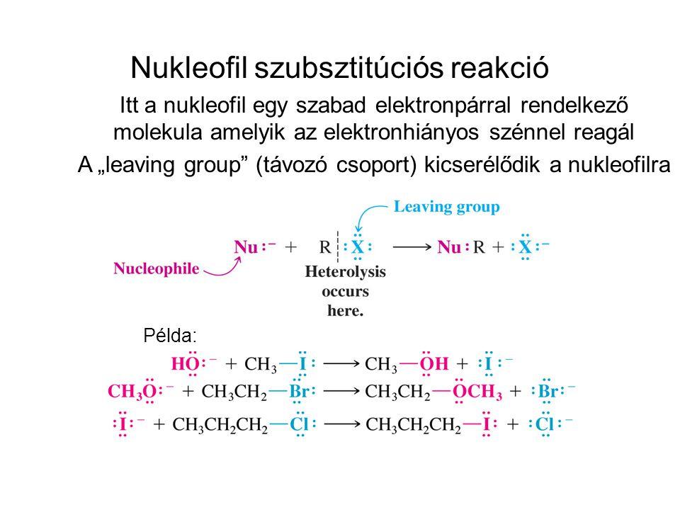 Nukleofil szubsztitúciós reakció