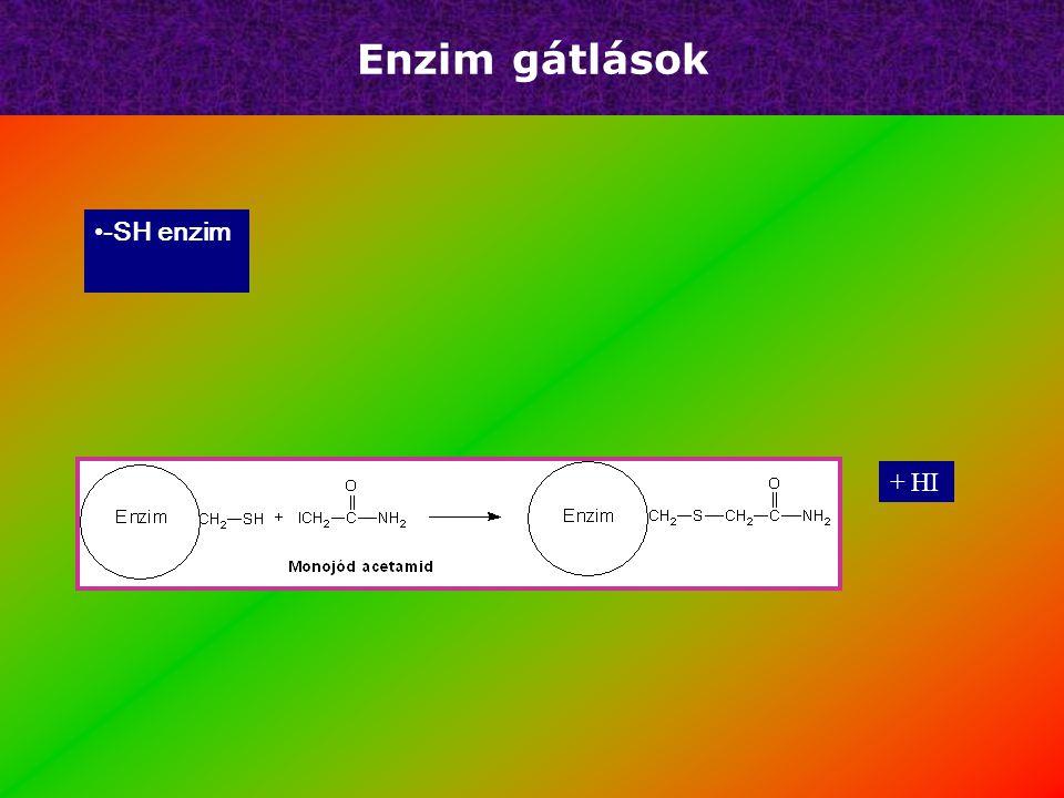 Enzim gátlások -SH enzim + HI