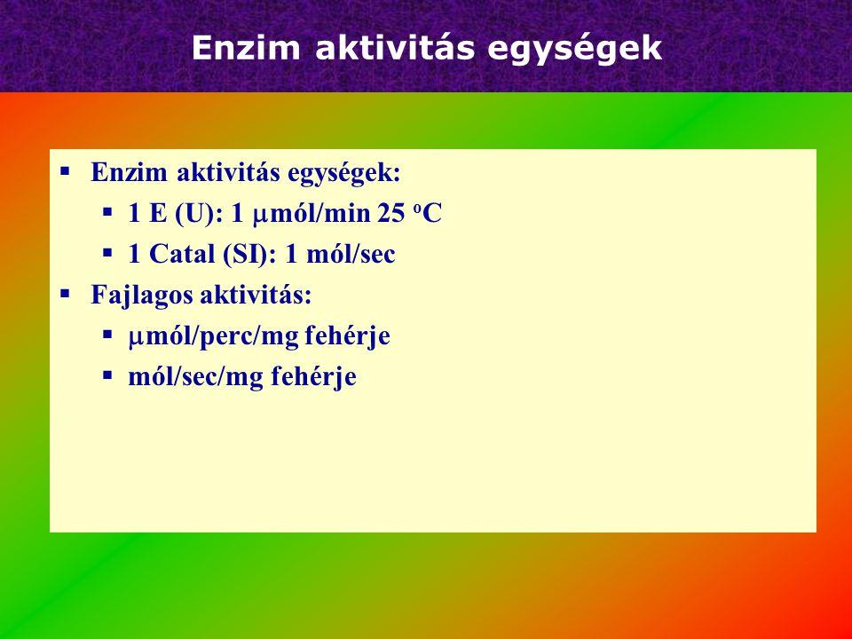 Enzim aktivitás egységek