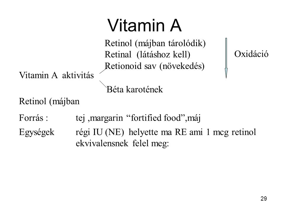 Vitamin A Retinol (májban tárolódik) Retinal (látáshoz kell)