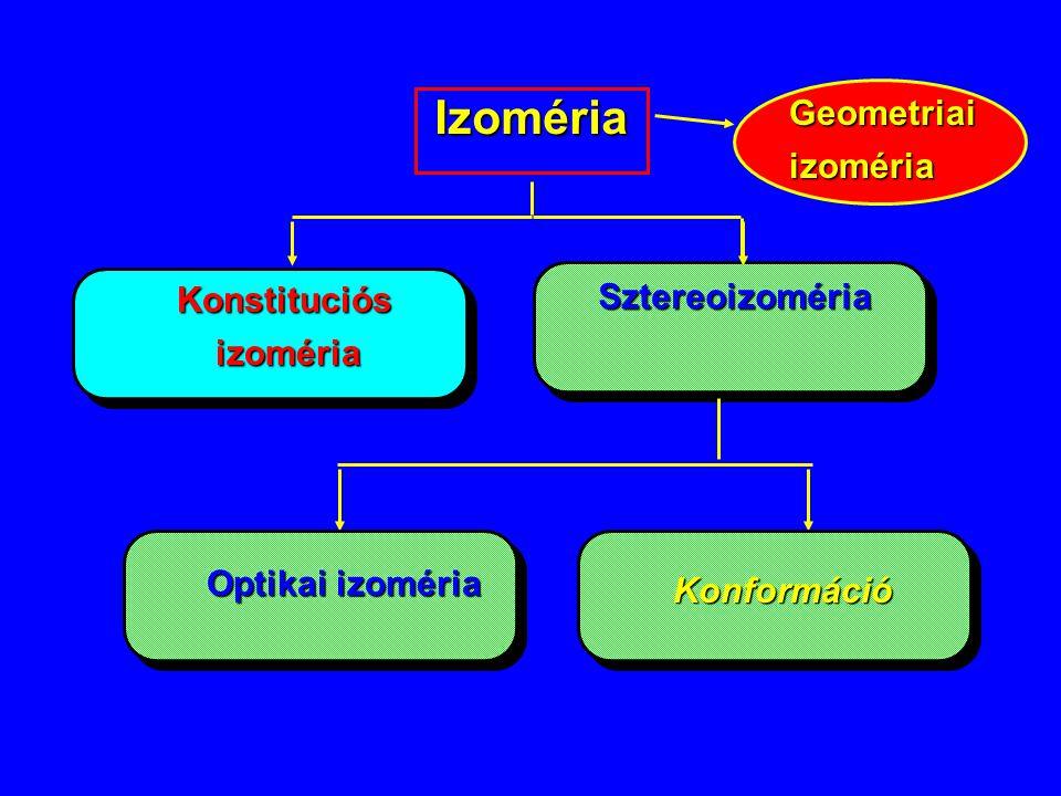 Izoméria Geometriai izoméria Geometriai izoméria Konstituciós izoméria