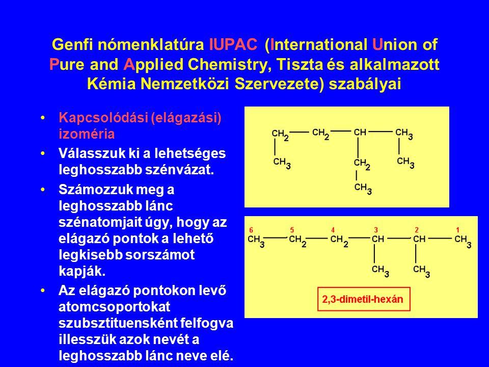 Genfi nómenklatúra IUPAC (International Union of Pure and Applied Chemistry, Tiszta és alkalmazott Kémia Nemzetközi Szervezete) szabályai