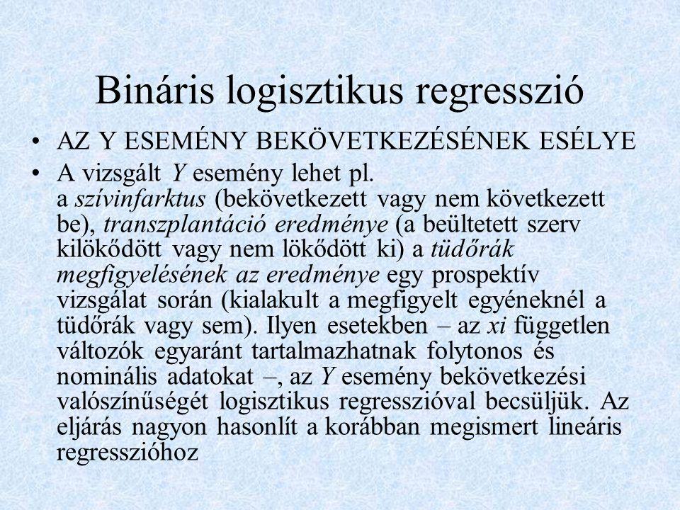 Bináris logisztikus regresszió