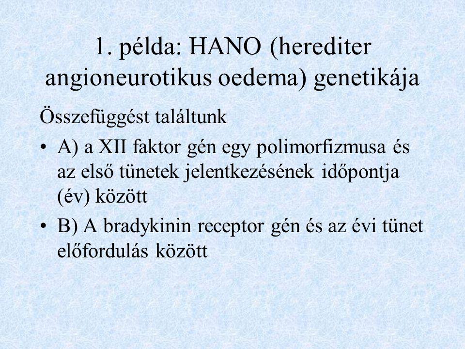 1. példa: HANO (herediter angioneurotikus oedema) genetikája