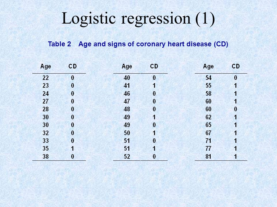 Logistic regression (1)