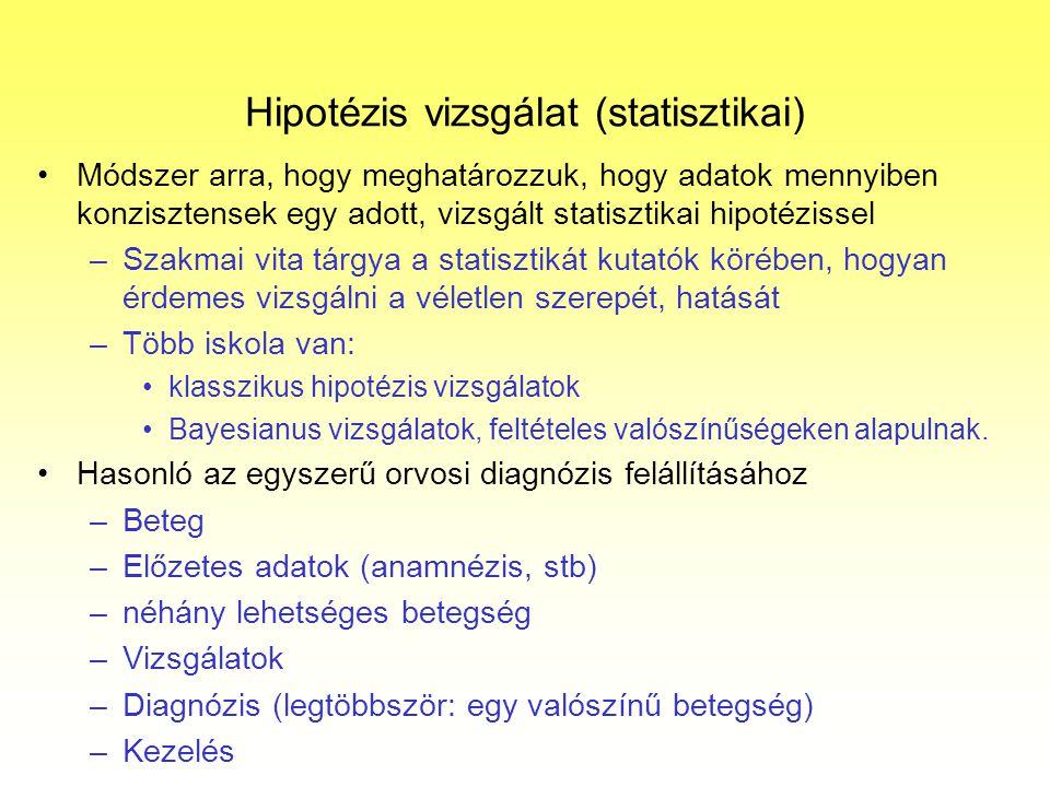 Hipotézis vizsgálat (statisztikai)
