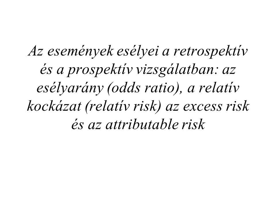 Az események esélyei a retrospektív és a prospektív vizsgálatban: az esélyarány (odds ratio), a relatív kockázat (relatív risk) az excess risk és az attributable risk