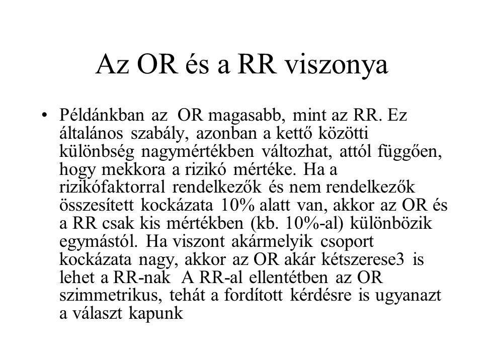 Az OR és a RR viszonya