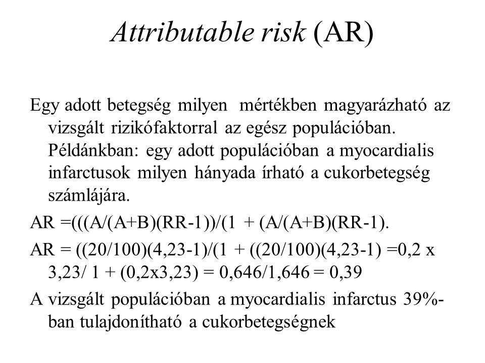 Attributable risk (AR)