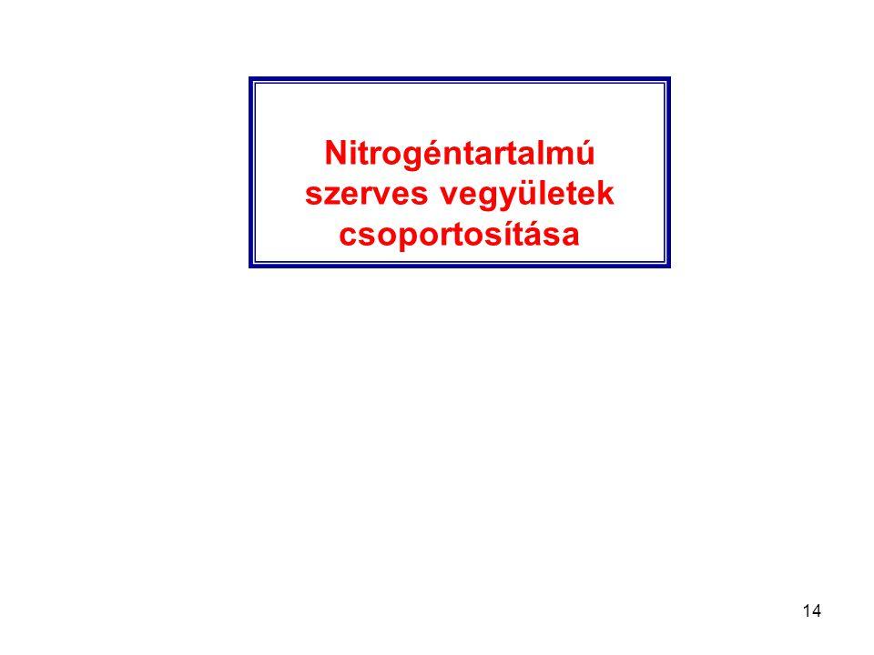 Nitrogéntartalmú szerves vegyületek csoportosítása