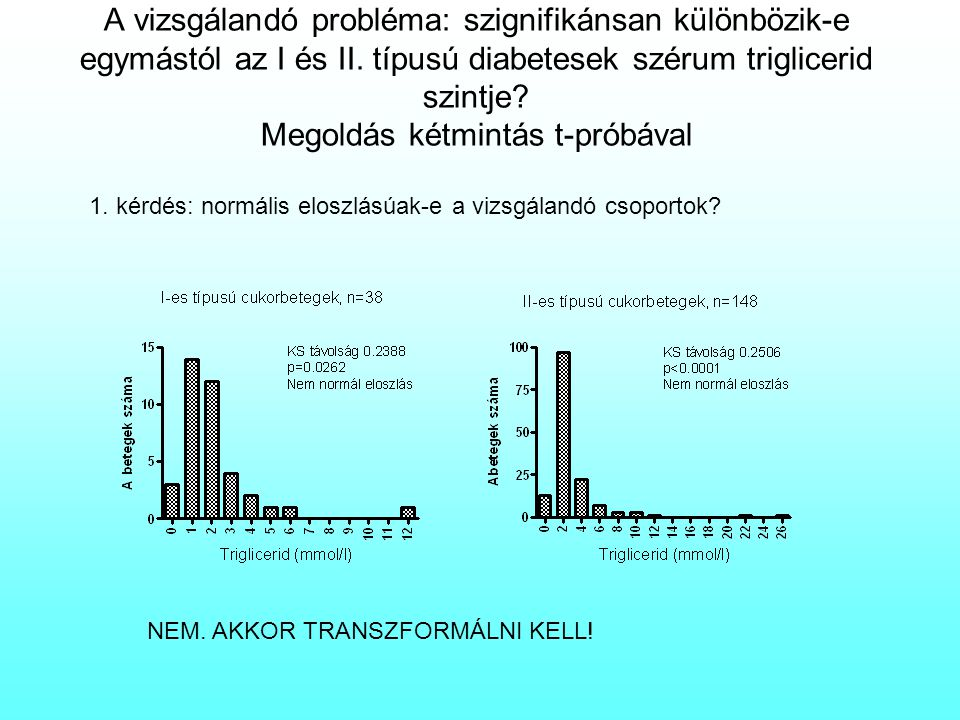 A vizsgálandó probléma: szignifikánsan különbözik-e egymástól az I és II. típusú diabetesek szérum triglicerid szintje Megoldás kétmintás t-próbával