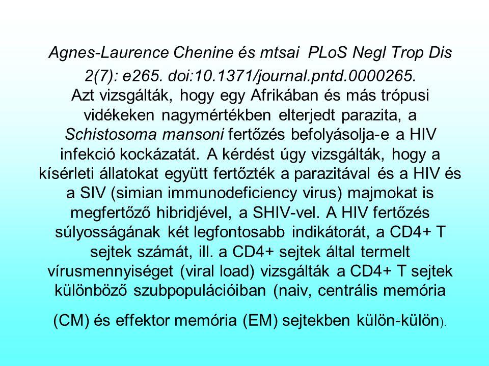 Agnes-Laurence Chenine és mtsai PLoS Negl Trop Dis 2(7): e265. doi:10