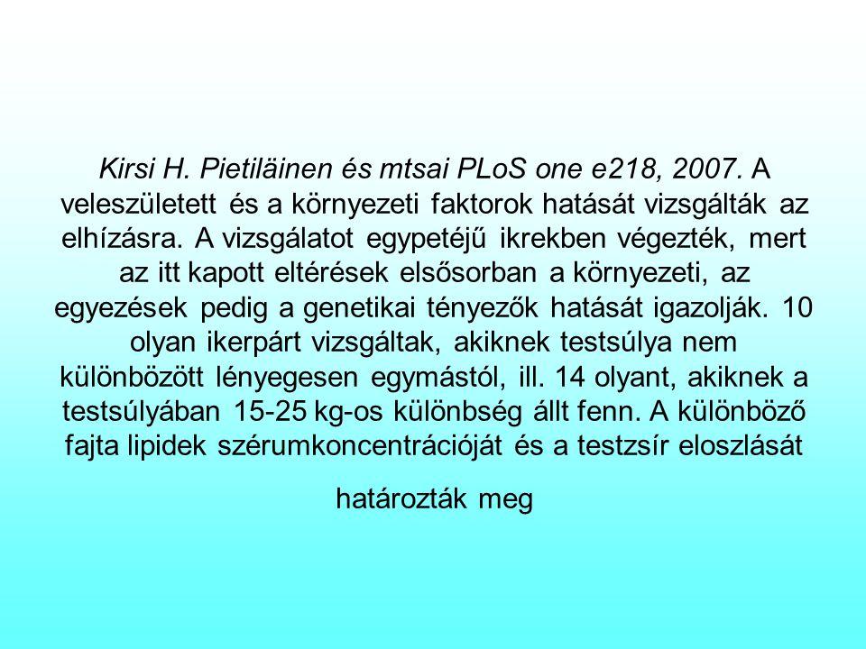 Kirsi H. Pietiläinen és mtsai PLoS one e218, 2007