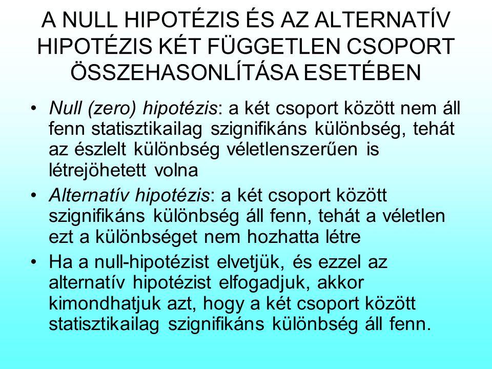 A NULL HIPOTÉZIS ÉS AZ ALTERNATÍV HIPOTÉZIS KÉT FÜGGETLEN CSOPORT ÖSSZEHASONLÍTÁSA ESETÉBEN