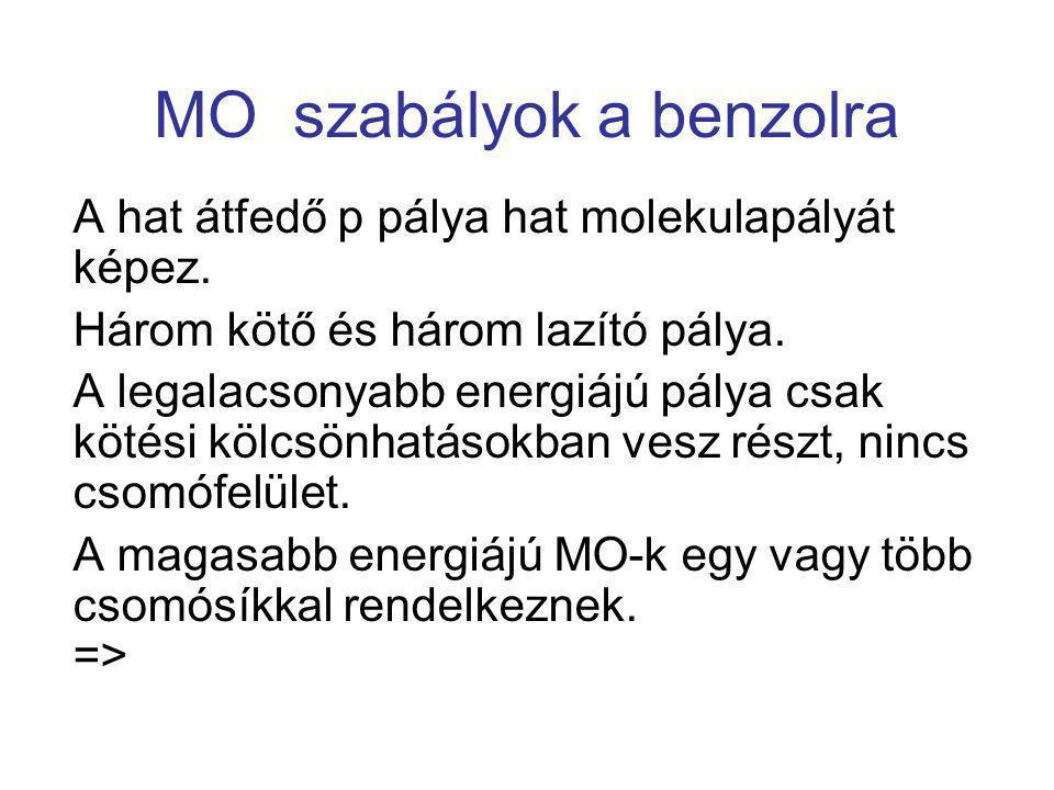 MO szabályok a benzolra