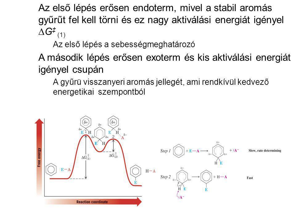 Az első lépés erősen endoterm, mivel a stabil aromás gyűrűt fel kell törni és ez nagy aktiválási energiát igényel DG‡ (1)